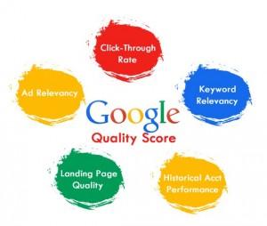 INdizajn Studio Banja Luka - izrada web stranica i graficki dizajn - AdWords Quality Score